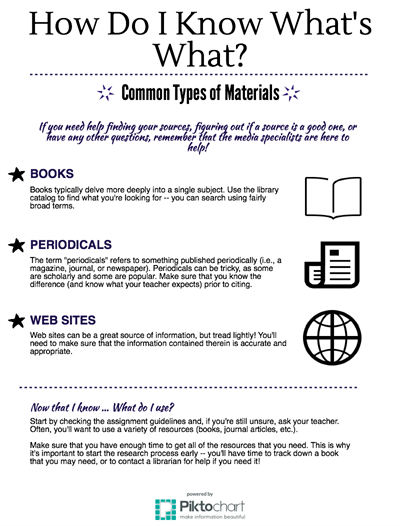 types_of_materials.png